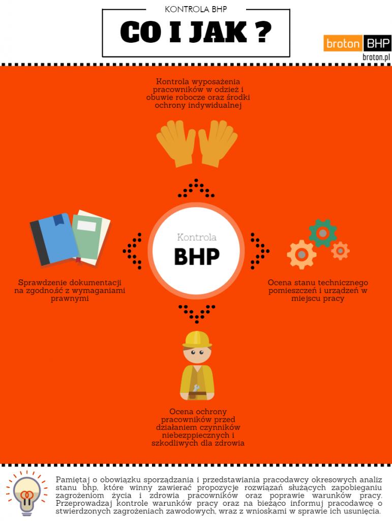 kontrola_bhp_infograf
